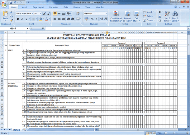 Pemetaan KI Dan KD SD Kelas 1 2 3 4 5 6 Kurikulum 2013