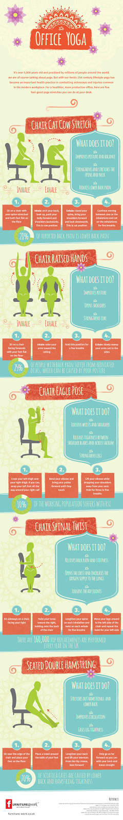Anyone For Office Yoga? Furniture At Work - infographic