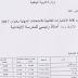 نتائج مسابقة استاذ رئيسي 2019 مديرية التربية لولاية سيدي بلعباس