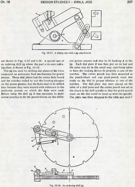 Hobby Workshop Projects Jig And Fixture Design Manual Henriksen