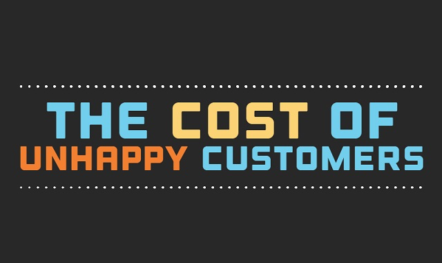 Image: The Cost of Unhappy Customers #infographic
