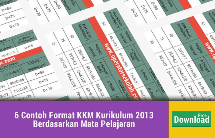 6 Contoh Format KKM Kurikulum 2013 Berdasarkan Mata Pelajaran