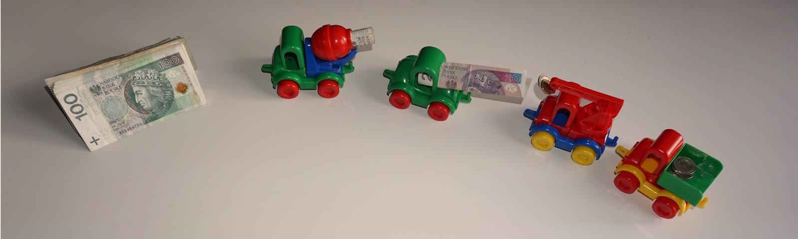 bf17c05dc26dc7 Sprzedaż samochodu firmowego - Zasady ogólne | o działalności gospodarczej  w Polsce