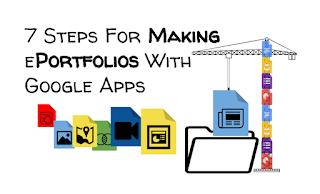 google docs, eportfolio, portfolio, gafe, googleedu
