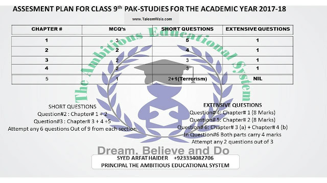 9th Pakistan Studies Pairing Scheme for 2019 - Matric 9th combination
