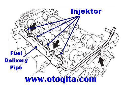 gambar posisi injektor pada mesin 1nz-fe