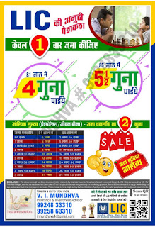 Lic kyo le?,Lic kya he?, Lic best plan to invest money