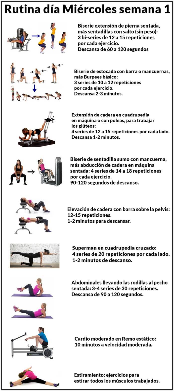 tabla de ejercicios con mancuernas con dibujos