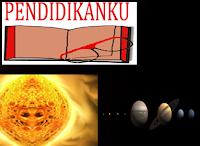 Pengertian Tata Surya Terlengkap