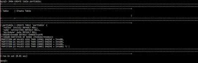 MySQL Table definition