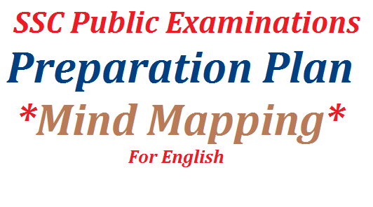 SSC Exams Preparation Mind Mapping for English | How to Prepare for SSC Public Examinations | 10th Public Examinations Preparations Tips for English | Mind Mapping content for English | ssc-public-exams-preparation-mind-mapping-for-english-how-to-prepare