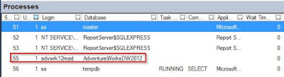 Connecting SAP HANA 1.0 to MS SQL Server 2012 for Data Provisioning