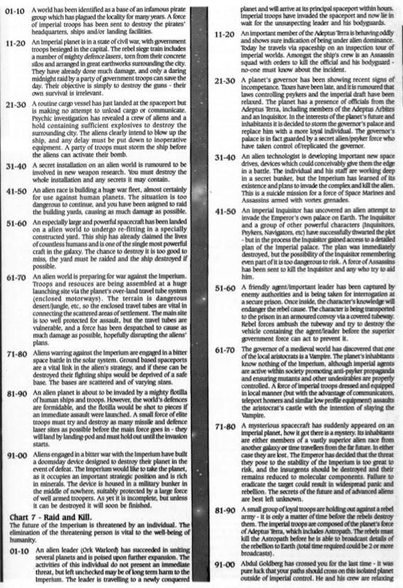 The Marienburg Gazette (Sigmaron Edition) : July 2013