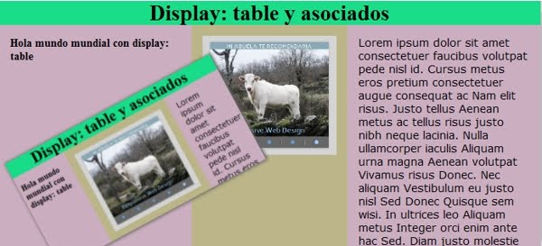 imagen ilustrativa display:table
