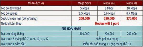 Đăng Ký Lắp Mạng Internet Tại Phường Bình Trị Đông A, Bình Tân 1
