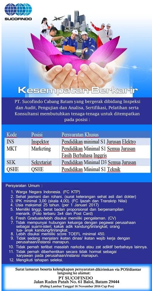Lowongan Kerja PT Sucofindo (Persero), Lowongan Besar Besaran, Lowongan November 2016
