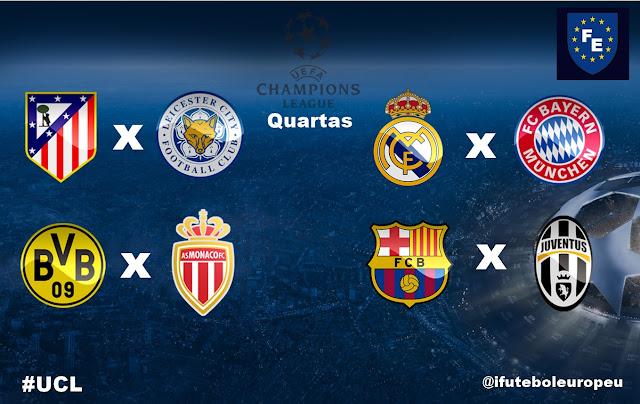 Datas e Horários das quartas da Champions League