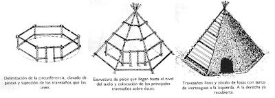 """""""Construir un refugio9"""""""