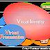 コンテンツ配置を最適化するバリューデザインMAP™とV-Plan™