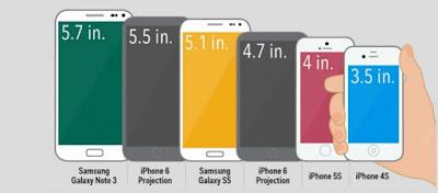 5.5 inç ve Üzeri Telefonlar