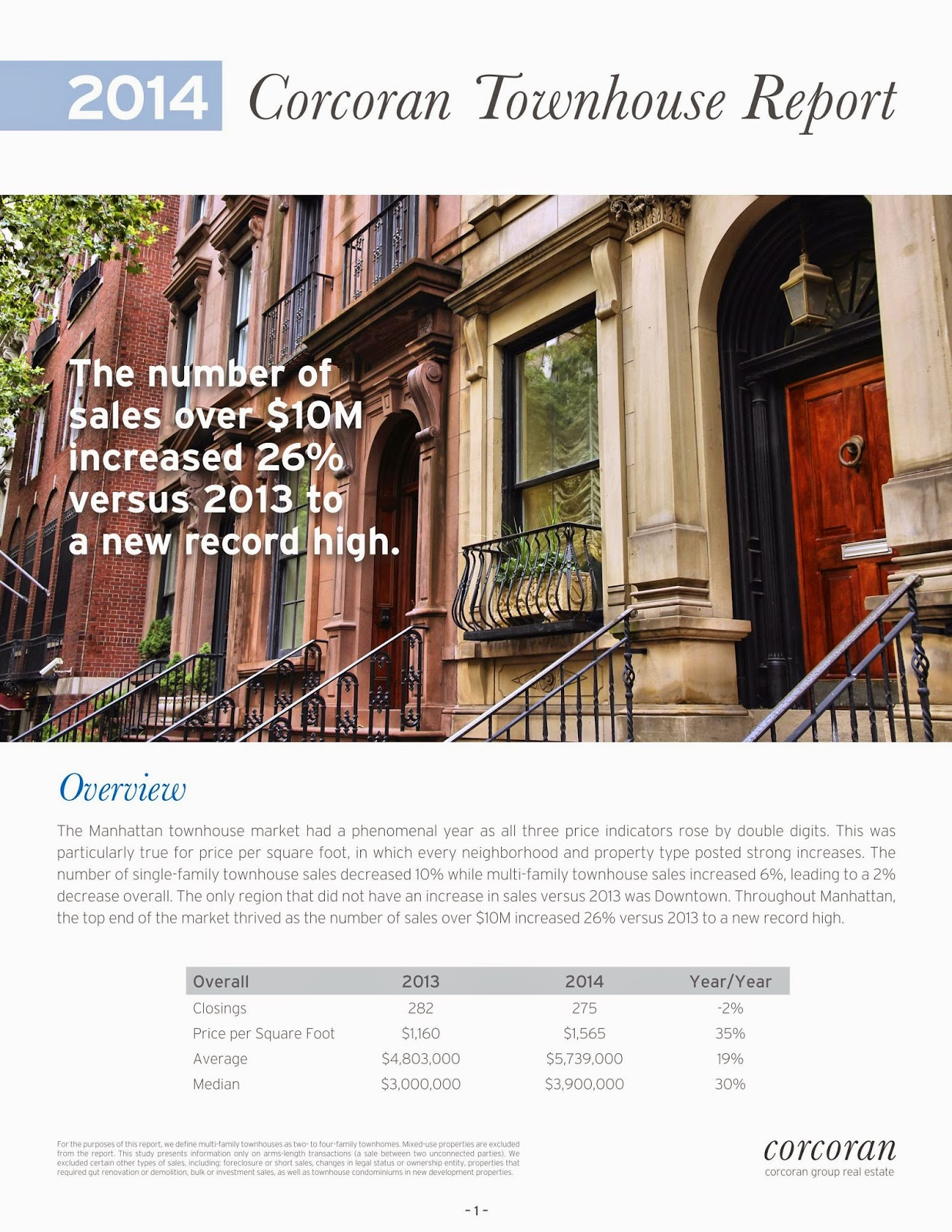 2014 ManhattanTownhouse Market Report