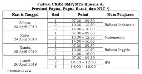 Jadwal UNBK SMP-MTs Utama 2019 Khusus untuk Provinsi Khusus di Provinsi Papua, Papua Barat, dan NTT