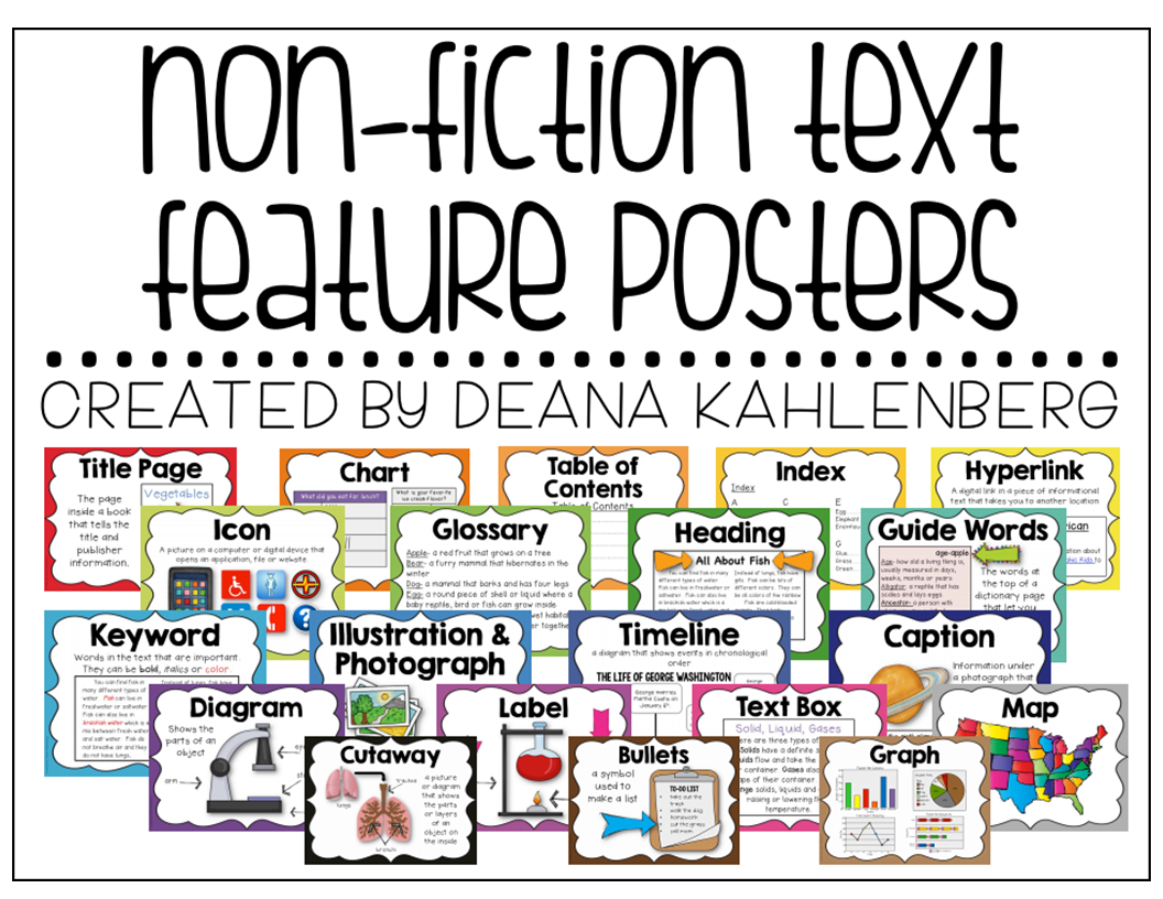 shrunk the posters down and printed to  page did not prewrite post its on poster instead my students created notes together as we also fiction vs nonfiction teaching ideas mrs winter   bliss rh mrswintersbliss