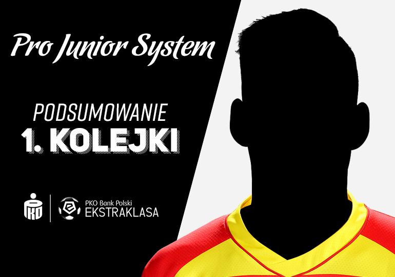 Młodzieżowiec Jagiellonii został pierwszym strzelcem w nowym sezonie PKO Ekstraklasy<br><br>graf. Bartosz Urban
