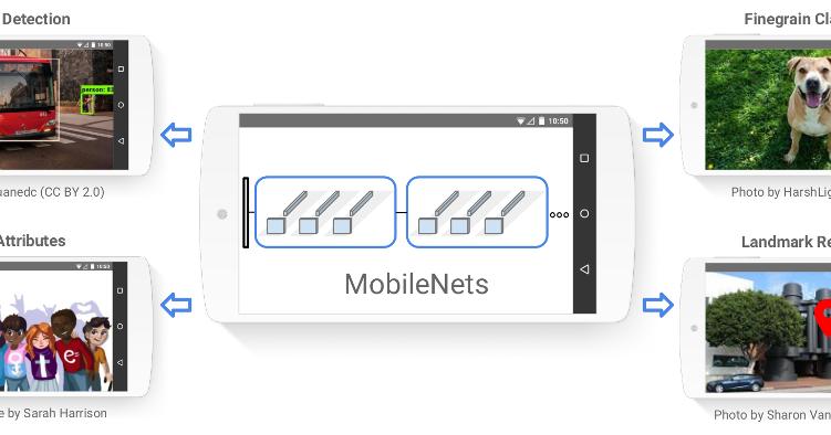 Google AI Blog: MobileNets: Open-Source Models for Efficient On
