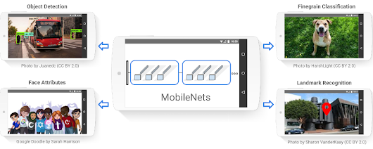 MobileNets: Open-Source Models for Efficient On-Device Vision