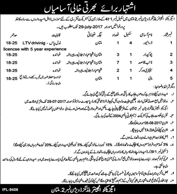 Jobs in Executive Engineer Building Division No 2 Multan 19 July 2017.