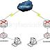 Implementasi Router MikroTik Yang Sering Diterapkan