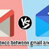 Difference between Email and Gmail? E-mail aur G-mail me antar