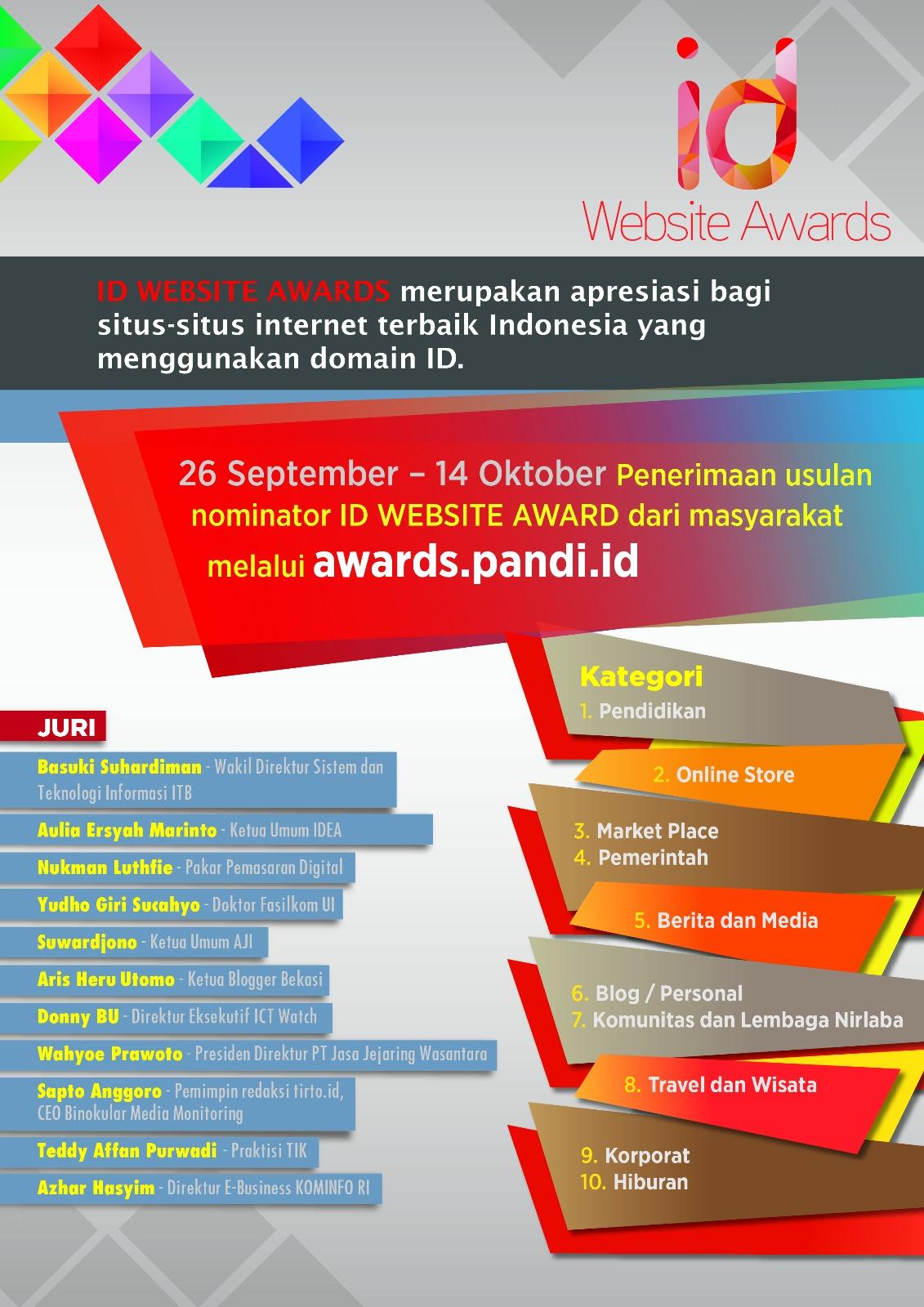 Nominator ID Website Awards