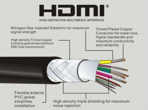 Как подключить люстру своими руками Электрические схемы