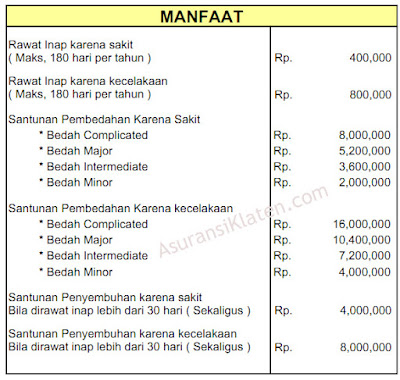tabel manfaat flexycare family allianz