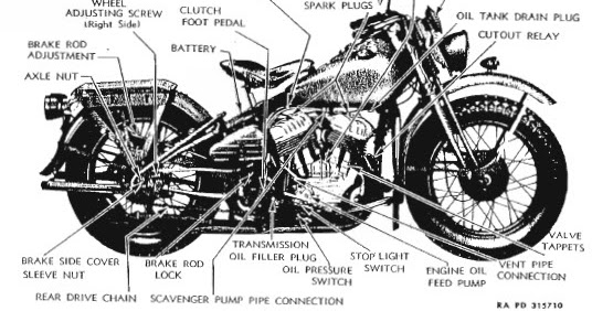 21 Awesome Wiring Diagram For Harley Davidson Softail