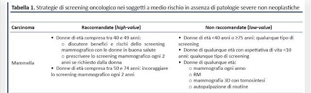 Raccomandazioni cancro al seno screening