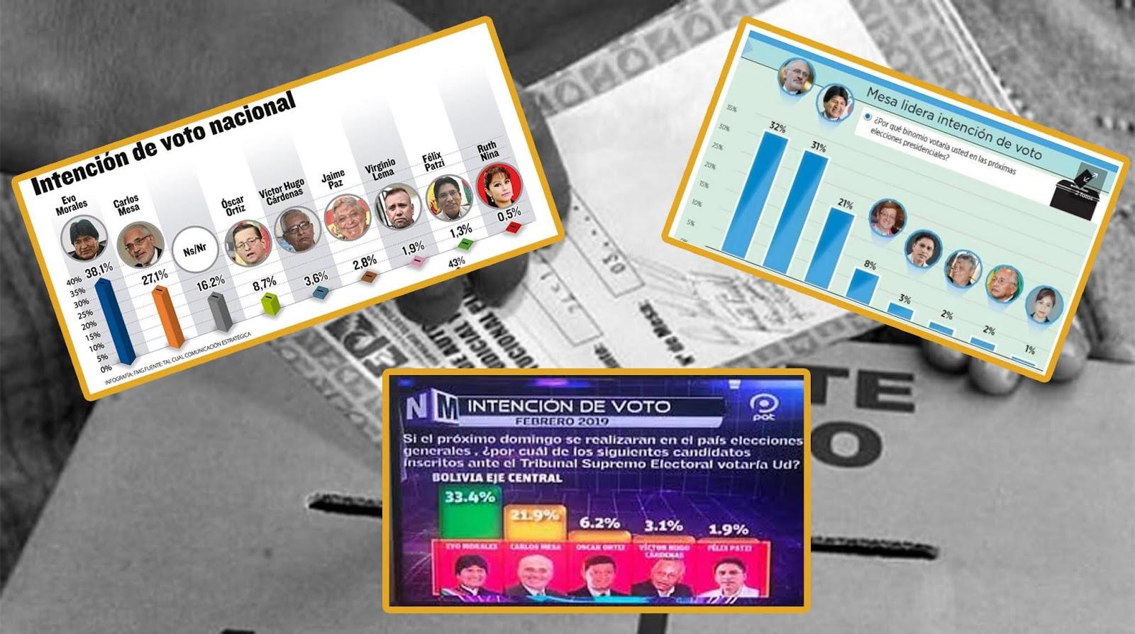 Todas las encuestas muestran una elección polarizada entre dos candidaturas con posibilidades reales de ganar /