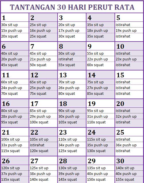 Shinta Laura Dewani S Room The 30 Days Flat Belly