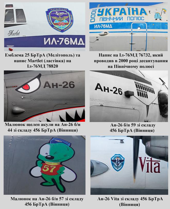 арт на літаках ЗСУ - Ukrainian Military Pages