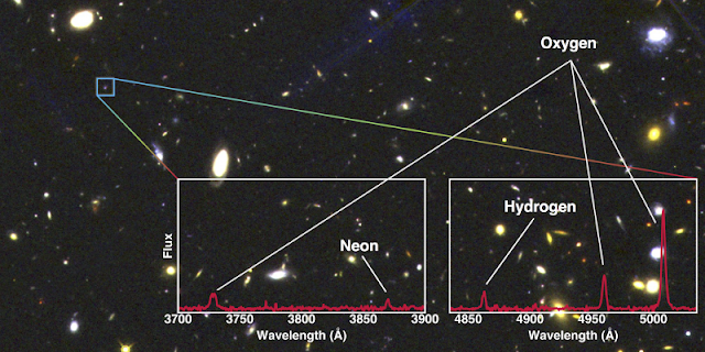 Metal content in early galaxies challenges star forming theory