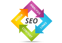 best seo agency Kerala