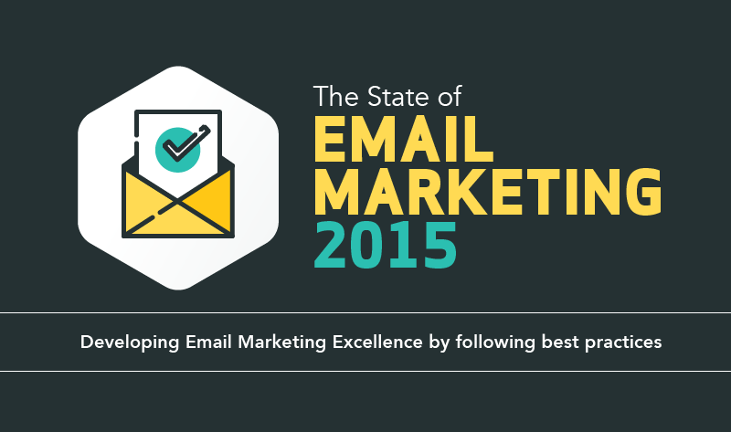 What is the current state of Email Marketing? - #infographic