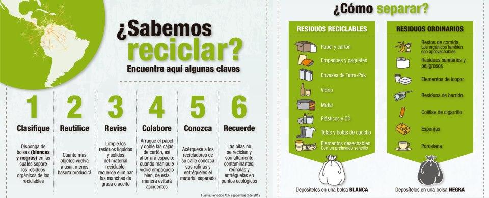 30 formas para tener una oficina m s ecol gica ecosiglos - Consejos de reciclaje ...