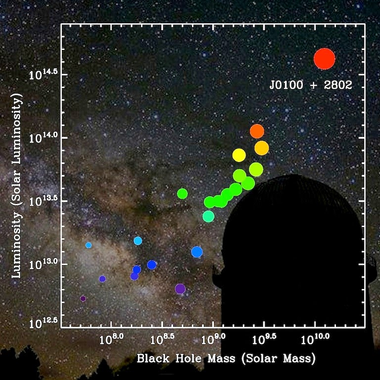 quasar engineering heidelberg