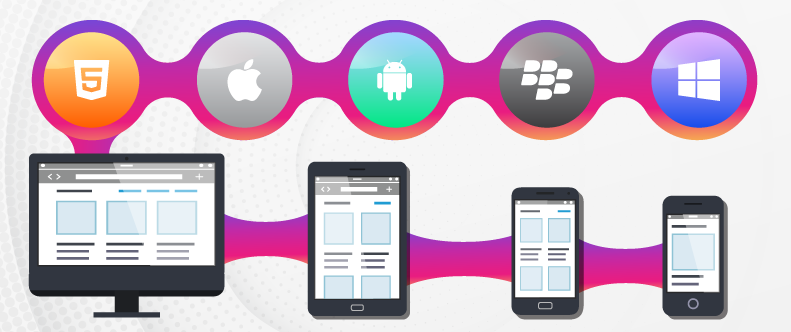 Native vs Hybrid mobile Application, which Is Better for Mobile Commerce