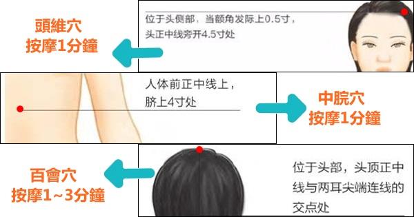 《更年期綜合症》引發的各種健康隱患,按揉這3個穴位就行了!(卵巢功能減退、雌激素、內分泌)