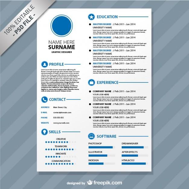 7 نماذج لسير ذاتية (CV) مفتوحة المصدر جاهزة للتعديل يمكنك إستخدامها لصناعة سيرة ذاتية إبداعية