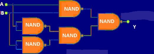Exclusive NOR gate using NAND gate
